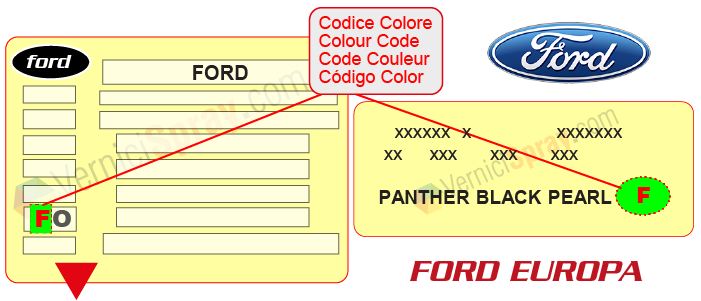 2018 ford escort codes